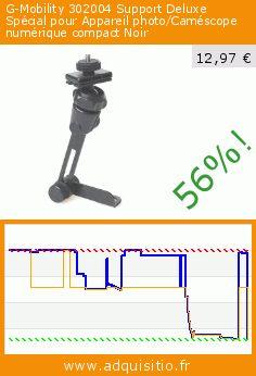 G-Mobility 302004 Support Deluxe Spécial pour Appareil photo/Caméscope numérique compact Noir (Accessoire). Réduction de 56%! Prix actuel 12,97 €, l'ancien prix était de 29,44 €. https://www.adquisitio.fr/g-mobility/302004-support-deluxe
