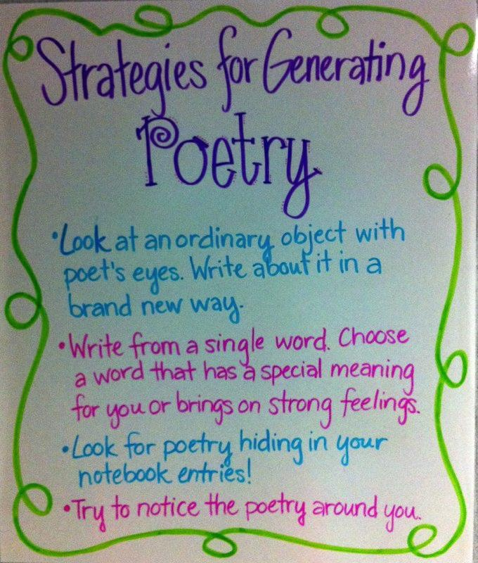 Student Strategies for generating Poetry    http://www.julieballew.com/A_Literate_Life/Photos/Pages/Anchor_Charts.html#146