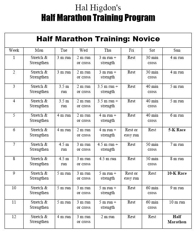 I have used this training schedule for all my half marathons