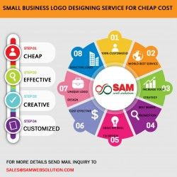 50 best Graphic Design Company, Graphic designing Services images on ...
