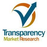 Request A Sample Of This Report: http://www.transparencymarketresearch.com/sample/sample.php?flag=S&rep_id=4044  Smart kitchen appliances are premium appliances that are designed for comfortable and efficient operation as compared to the traditional appliances.