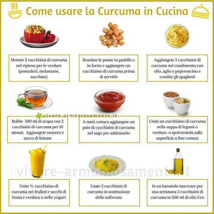 Come usare la Curcuma