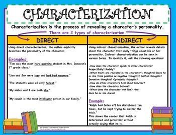 Direct Characterization Indirect Characterization