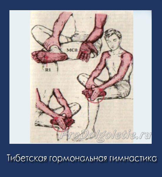 Тибетская гормональная гимнастика. Массаж ступней