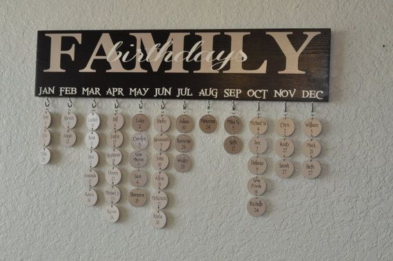 Family Birthday Sign Handpainted and customized by Blue Line Dzigns, $65.00