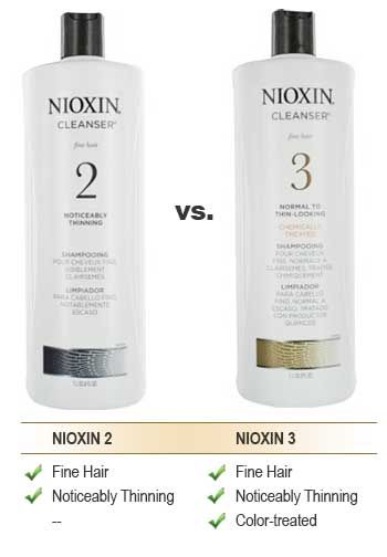 58 best shampoo images on pinterest | google search, branding and
