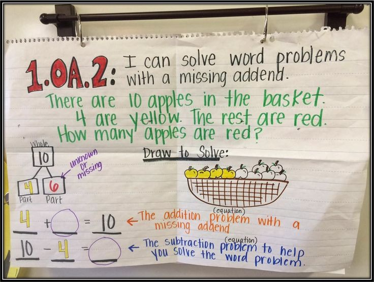 First Grade Fairytales Missing Addends Word Problems A
