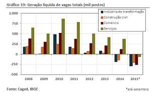 Área do Euro: retração da atividade varejista observada em setembro deve continuar em outubro, de acordo com o índice PMI do varejo