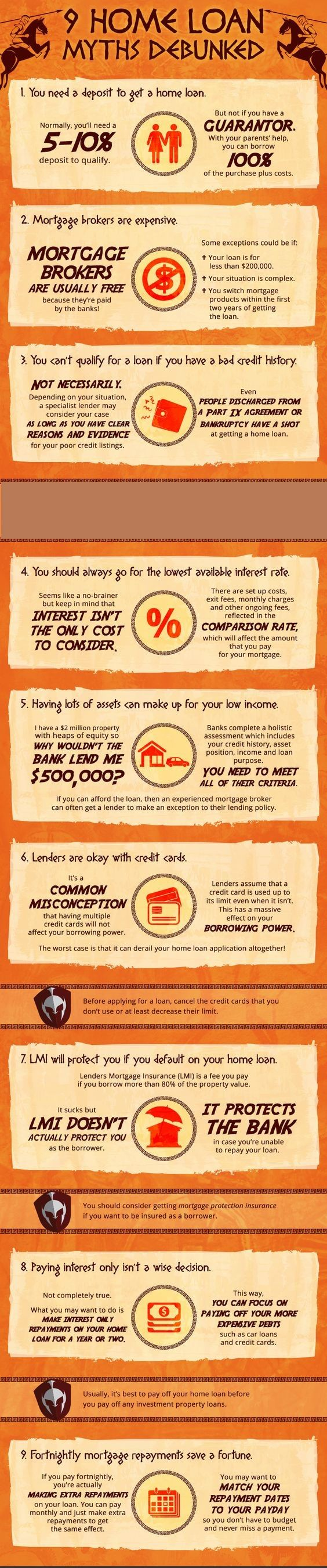 29 best home loan emi calculator images on pinterest | loan