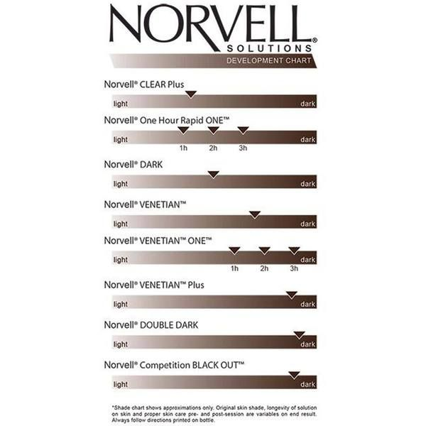 Norvell Sunless Solutions Color Chart Spray Tan Business Spray Tanning Quotes Norvell Spray Tan
