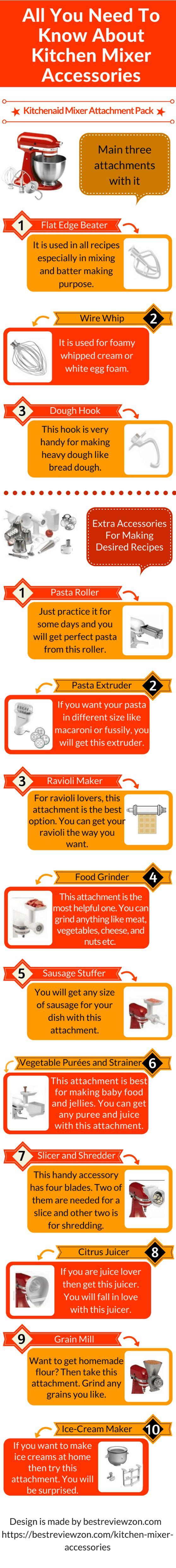 20 best Kitchen ideas images on Pinterest