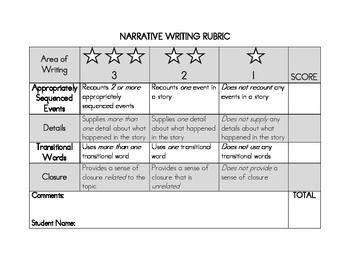 narrative essay rubric high school common core Smarter balanced narrative writing rubric grades 3-8 score narrative focus organization elaboration of narrative language and vocabulary conventions.