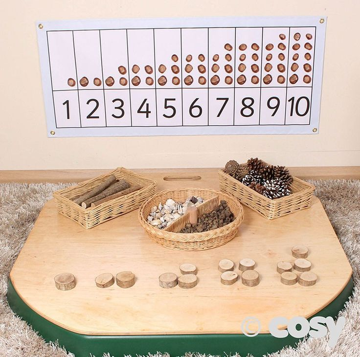 PAIR WISE NUMBER LINE - New - Maths - Early Years - Cosy Direct