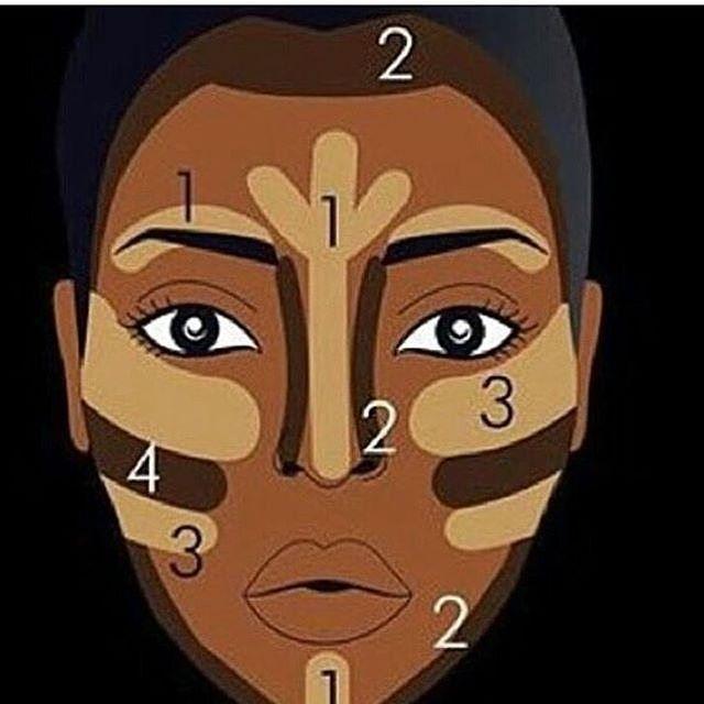 Contorno e iluminação em peles negras!  1: iluminar a zona T do rosto, queixo, nariz, testa e acima das sobrancelhas! 2: usar dois tons mais escuros na parte superior da testa, nas bordas do nariz e nas bordas da mandíbula!  3: iluminar em cima do ossinho da maçã do rosto e abaixo! 4: dois tons mais escuros no meio da iluminação do passo 3!  Dica: muitas vezes pele negra não precisa do tom escuro, muitas vezes ele não aparece, então é só iluminar nos pontos certos!