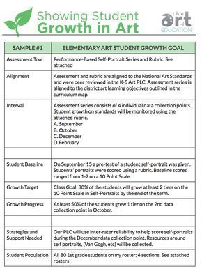 Best Art Assessment Images On   Art Classroom