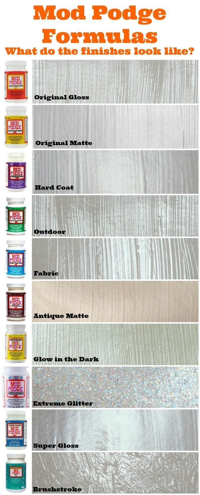 Are you curious what the Mod Podge formulas look like when they are dry? Click through for this handy dandy guide! #podpodge #craft #recipe