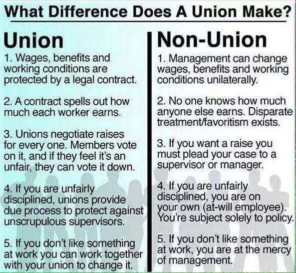 """If you work... why vote for some one who is against workers or unions?? """"@Chisportsnut @randyprine This as well"""" #auspol"""