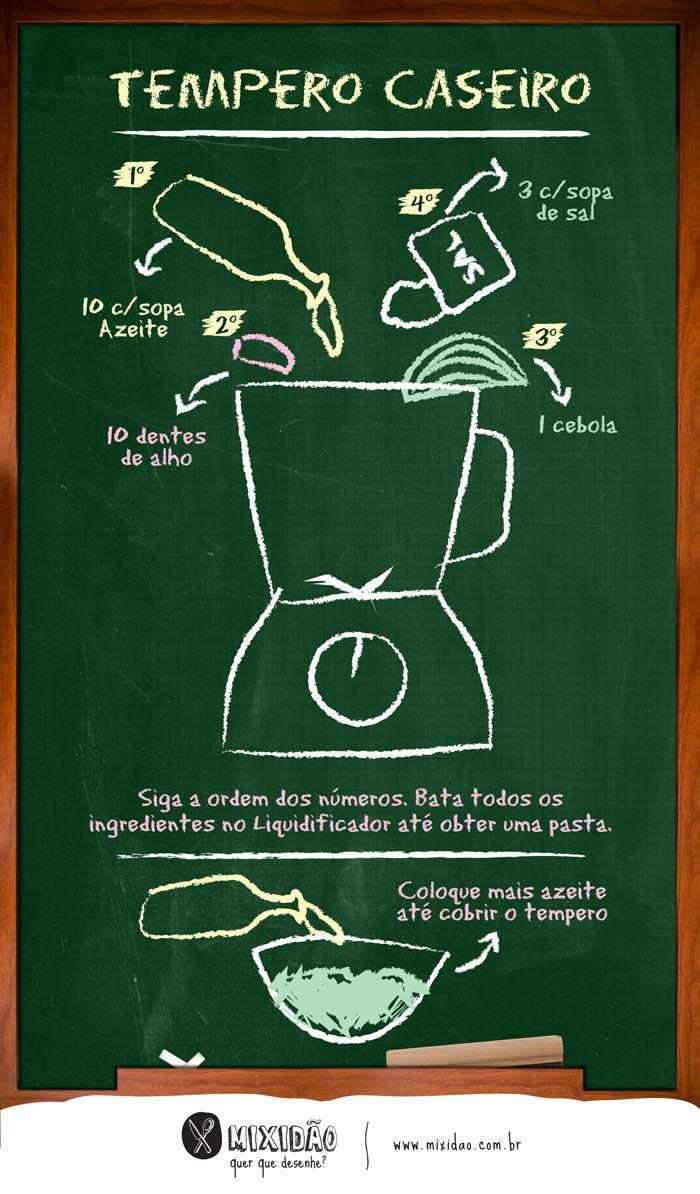 Receita-infográfico de tempero caseiro