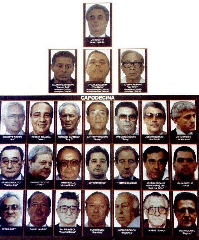 gambino crime family heavy duty mafiosos