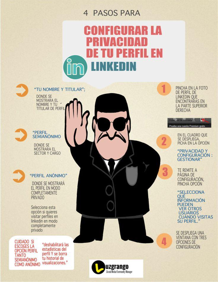 4 pasos para configurar tu Privacidad en LinkedIn #infografia #infographic #socialmedia