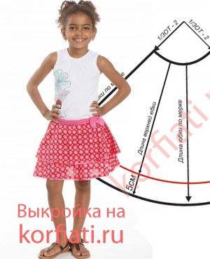 Ubka-dla-devochki