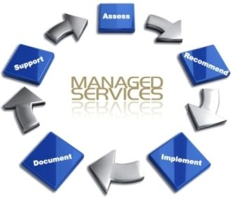 Flight case is trusted name in managed service provider for IT solution services. Our Organisation provides Network Operation Solutions and managed service solution which definitely reduces your firms operating expenses.
