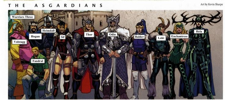 There are several other Asgardians who are born with physical attributes or…