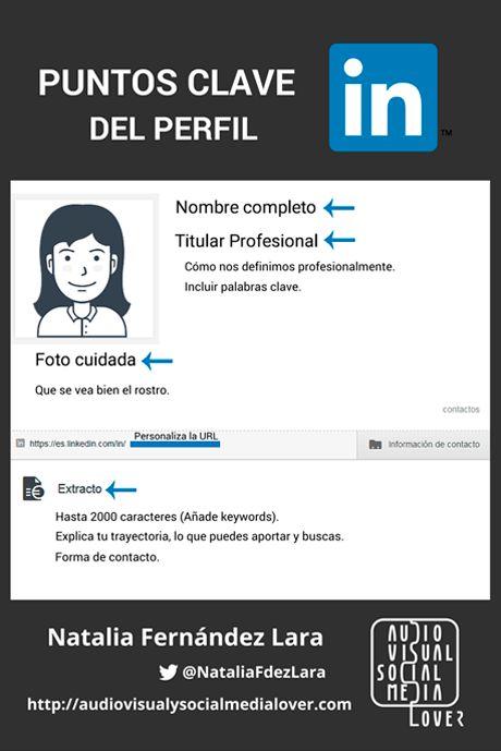 Perfil de #LinkedIn: puntos clave #RedesSociales