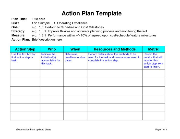 The 25+ best Business plan template pdf ideas on Pinterest Small - example of action plan template