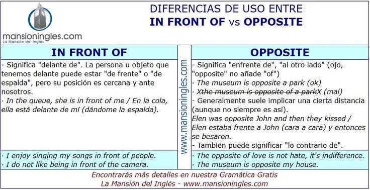 Diferencia de uso entre In front Of y Opposite