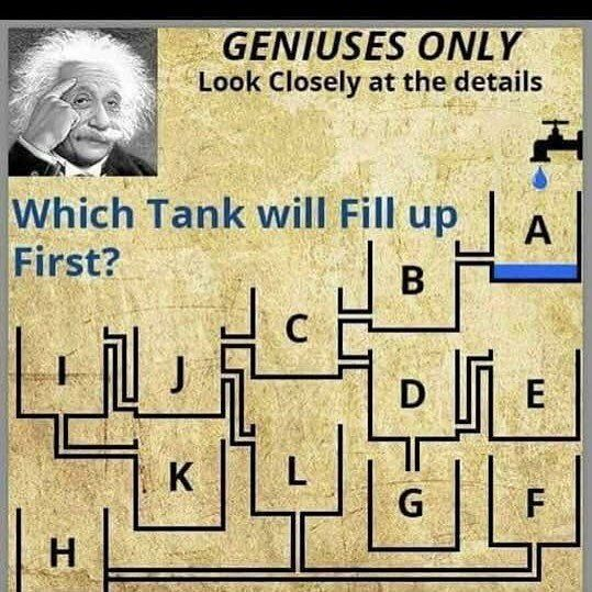 Just for fun! What's your idea?  #mech_home #water #flow #drop #mechanism #mechanical #engineering #design #full #water #tank #mechanics #genius #clever #mind #love #hot #think #fun #innovation #innovative #idea #question