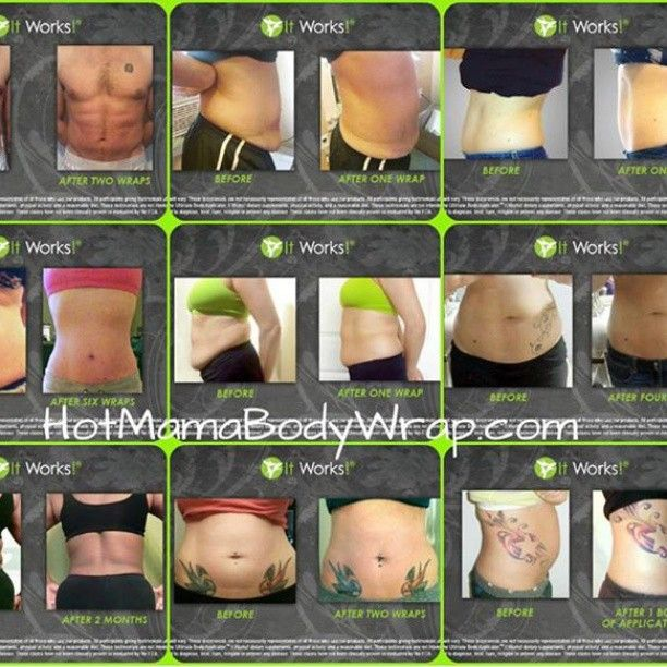 Its as simple as this! :D Four wraps is a full application, so you can get the BEST results! Get that discount when you click here ---> http://hautemamawraps.my... #bodywraps #itworks #discount #skinnywraps #skinny #dieting #weightloss #fitness #sexy #loseweight #hotmamabodywraps #itworksbodywraps #bodywrapdistributor #workfromhome #water #health #detox #diet