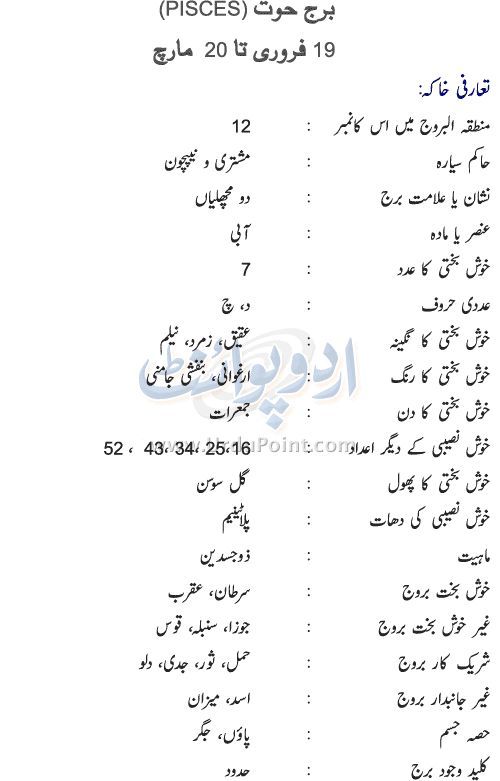 Pisces Personality in Urdu Male and Female Personality