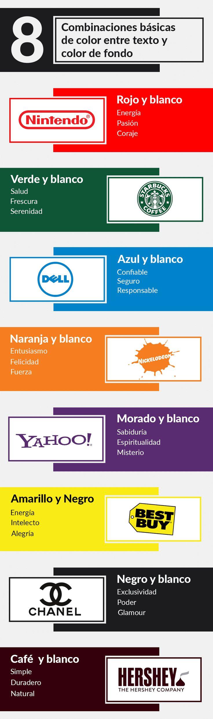 Combinaciones básicas de color entre texto y color de fondo Infografía