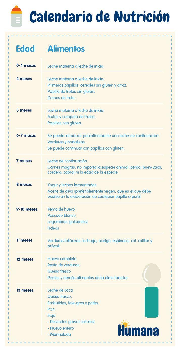 Calendario nutricional para la dieta de tu bebé.