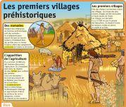 Les premiers villages préhistoriques - Le Petit Quotidien, le seul site d'information quotidienne pour les 6 - 10 ans !