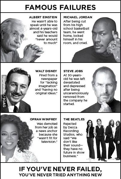 Famous Failures - great for inspiring kids to persist even when they fail at something More