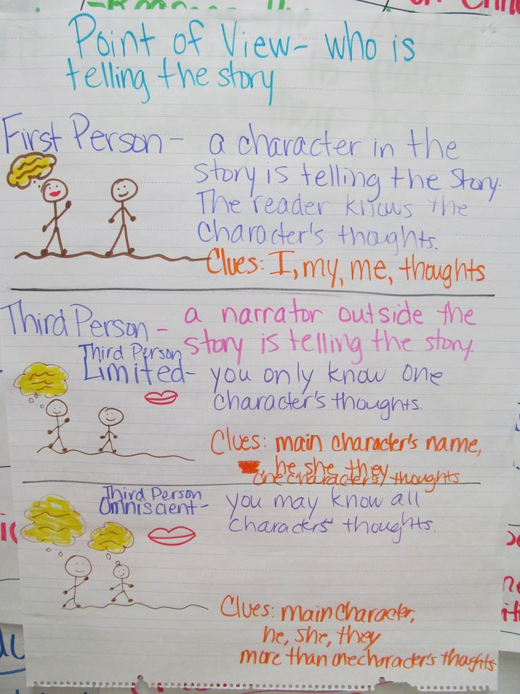 How to write a teachable point of view