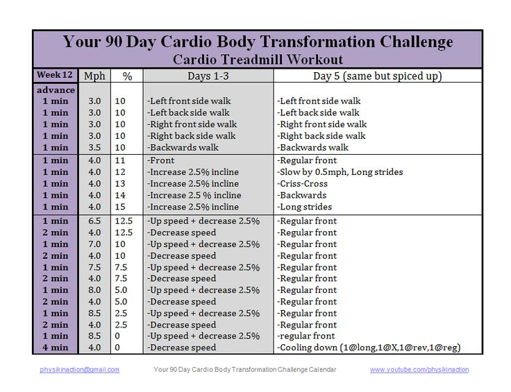 Week 12 of Your 90 Day Body Transformation Challenge