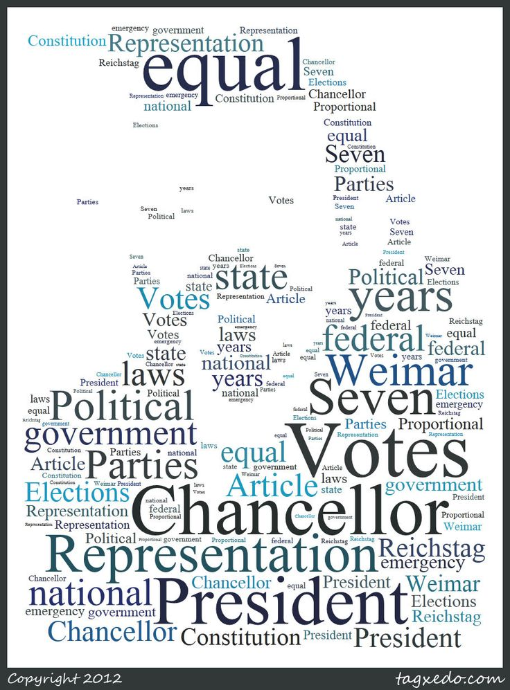 This word cloud in the shape of Friedrich Ebert contains words that describe the structure of the Weimar Republic. Promised to put this on the blog for a fellow History teacher. Hope it is useful.