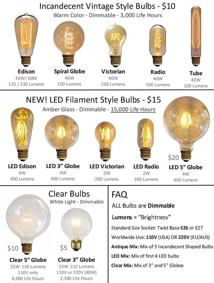 Best 25 edison bulbs ideas on pinterest edison bulb for Industrial bulb pendant