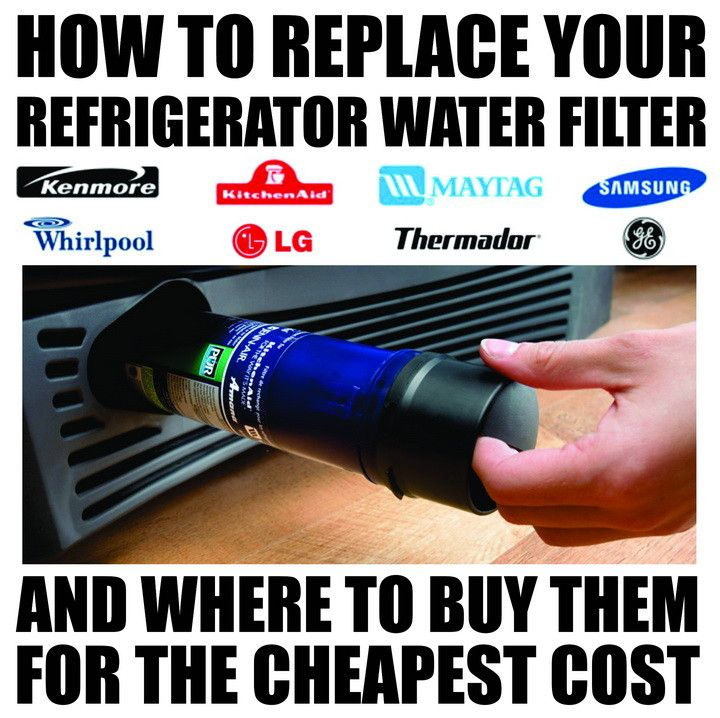 How do i change the water filter in my Frigidaire, Samsung, LG, Maytag, Whirlpool or GE refrigerator