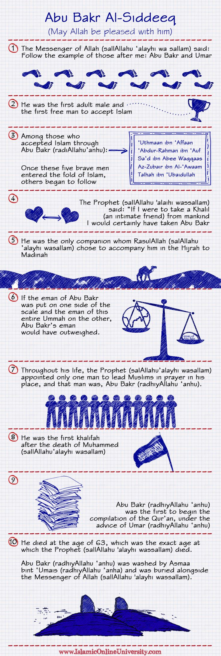 Islamic Online University Blog | The Best Generation: Abu Bakr As-Siddeeq (may Allah be pleased with him) | http://blog.islamiconlineuniversity.com