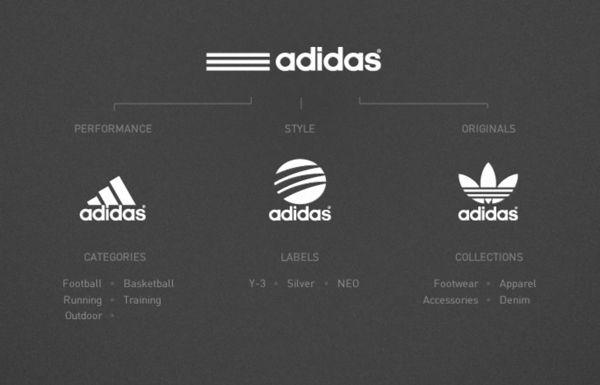 Adidas Brand Design Study by Oğuzhan Öçalan, via Behance