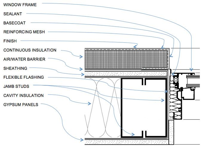 16 Best Ci Continuous Insulation Images On Pinterest Architecture Details Detailed Drawings