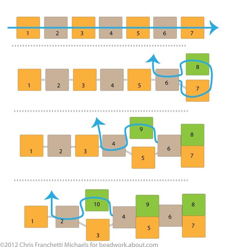 Peyote Stitch Diagrams - Flat OddCount