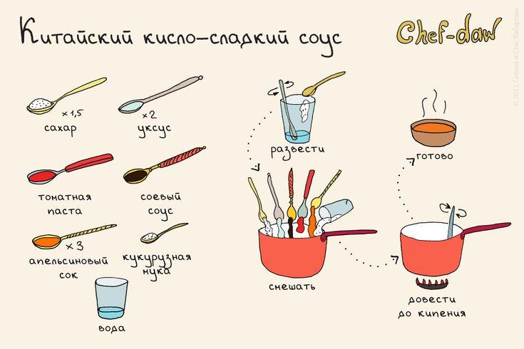 chef_daw_kitaiski_kislo_sladkii_sous