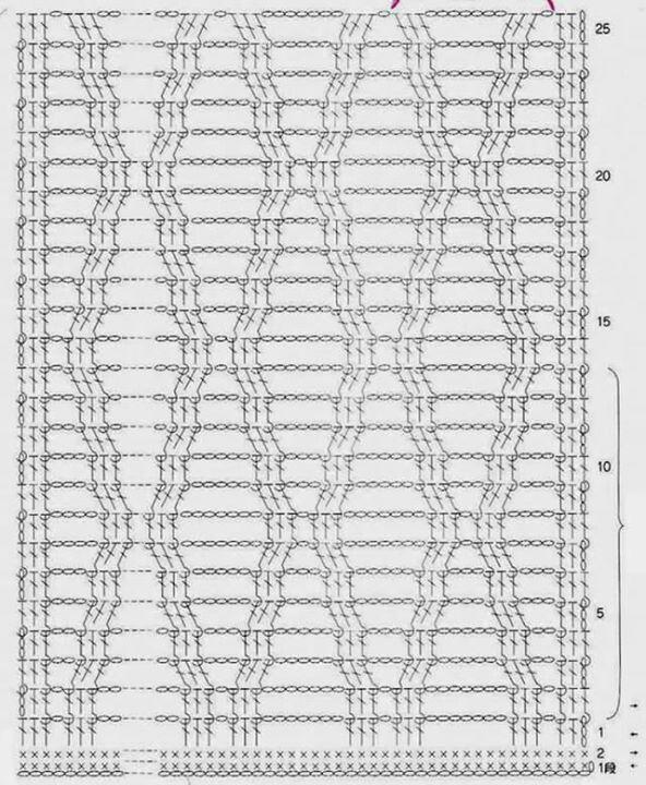 grafico de chaleco