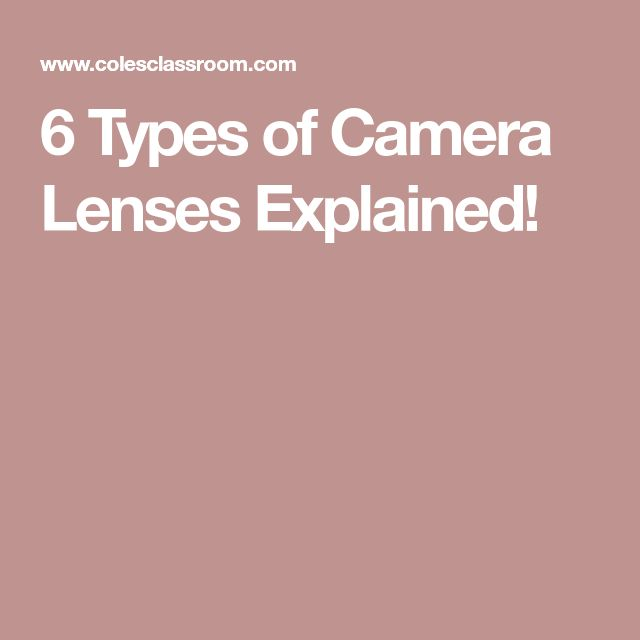 6 Types of Camera Lenses Explained!