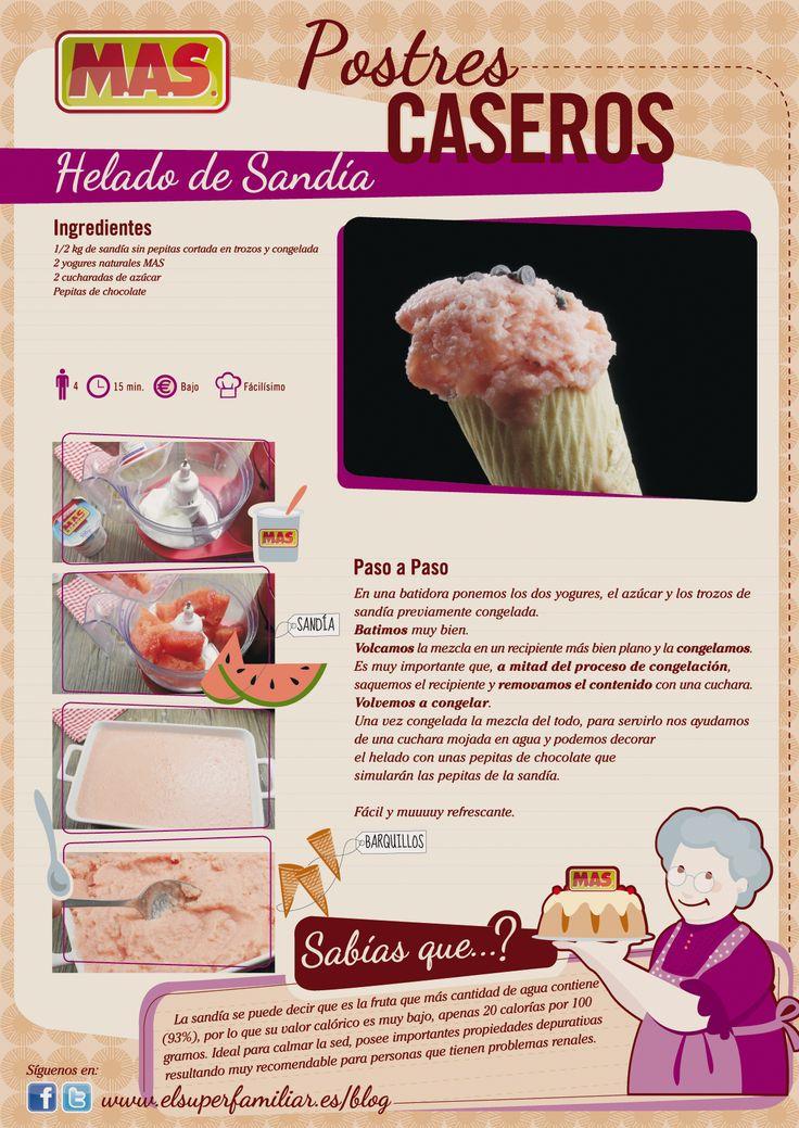 Helado de Sandía #infografia #infographic « Infografías en castellano